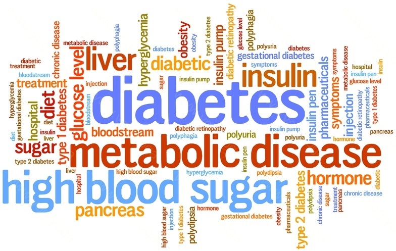Diabetes Cure and Treatment in Abohar  Punjab