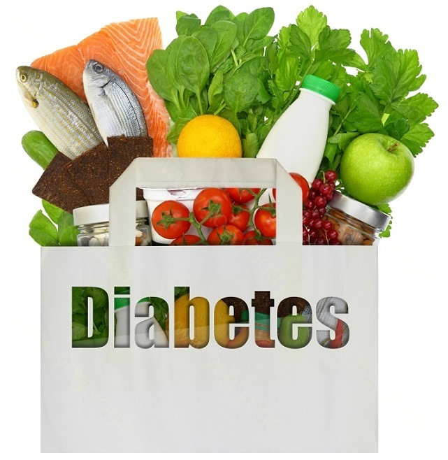 Diabetes Cure and Treatment in Thrissur  Kerla