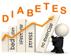 guaranteed and assured cure and treatment of diabetes